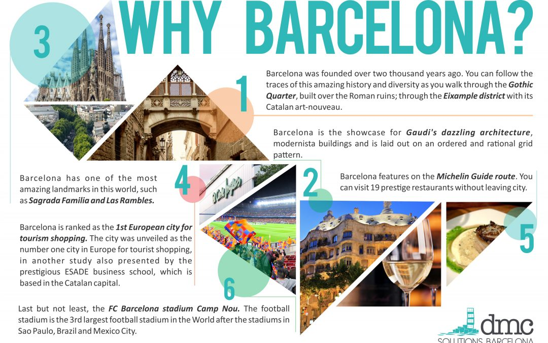 Why Barcelona as a destination?